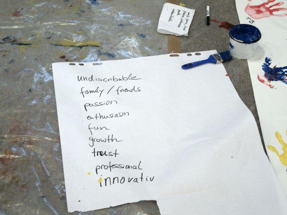 Incentivazione - Active Painting - Brain storming - Bologna - Team Building Verona